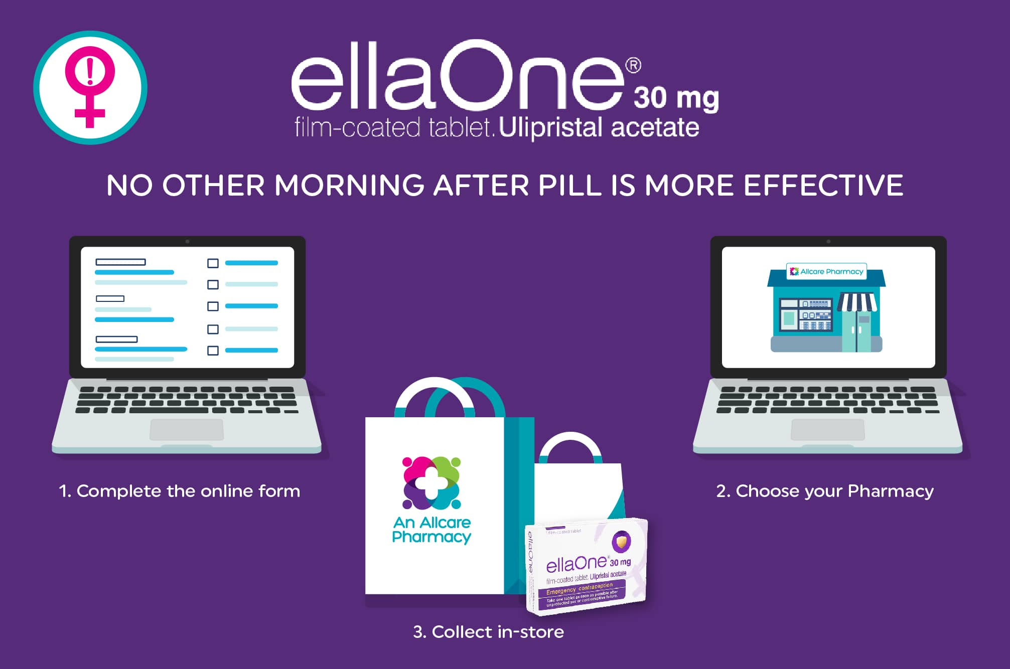 emergency_contraceptive